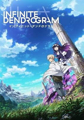 Постер Бесконечный Дендрограм